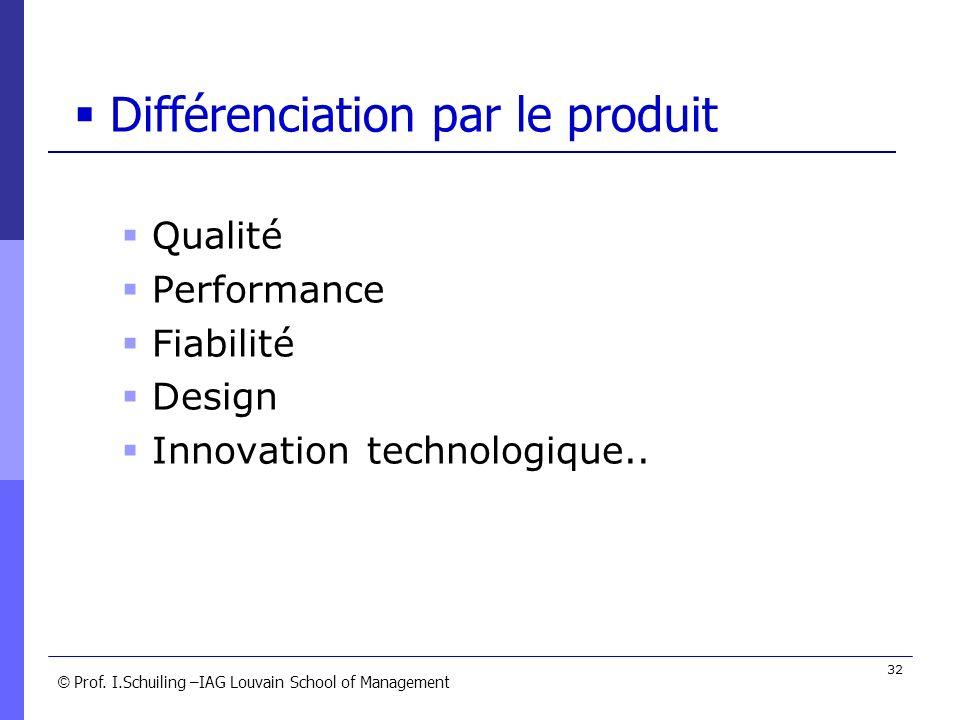 © © Prof. I.Schuiling –IAG Louvain School of Management 32 Différenciation par le produit Qualité Performance Fiabilité Design Innovation technologiqu
