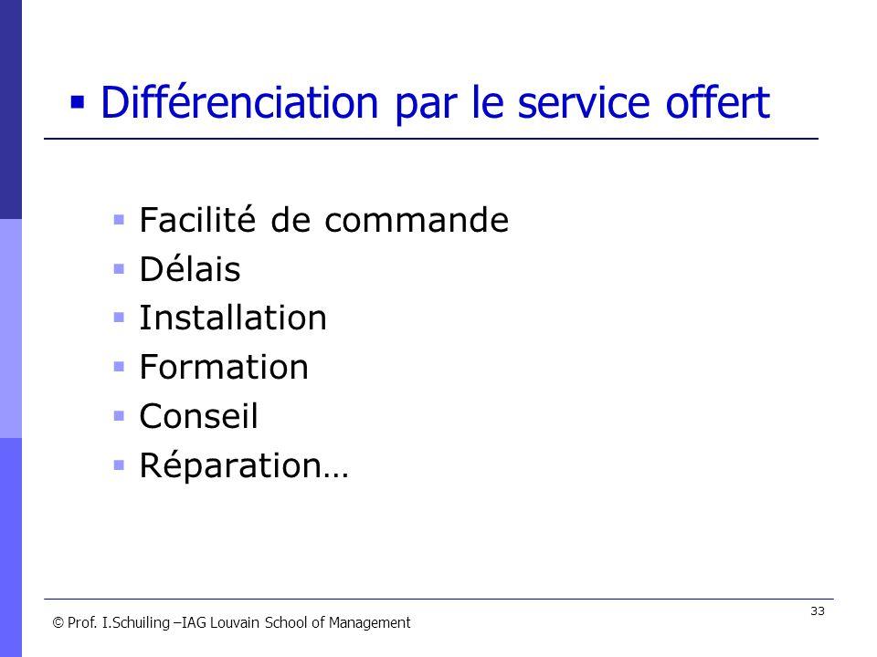 © © Prof. I.Schuiling –IAG Louvain School of Management 33 Différenciation par le service offert Facilité de commande Délais Installation Formation Co