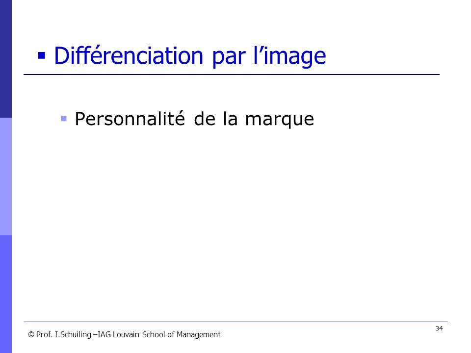 © © Prof. I.Schuiling –IAG Louvain School of Management 34 Différenciation par limage Personnalité de la marque