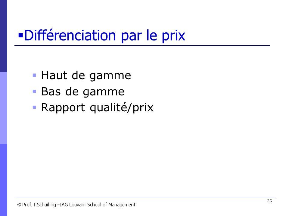© © Prof. I.Schuiling –IAG Louvain School of Management 35 Différenciation par le prix Haut de gamme Bas de gamme Rapport qualité/prix