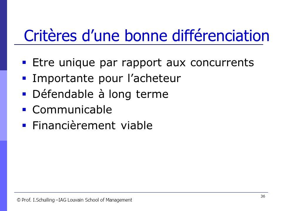© © Prof. I.Schuiling –IAG Louvain School of Management 36 Critères dune bonne différenciation Etre unique par rapport aux concurrents Importante pour