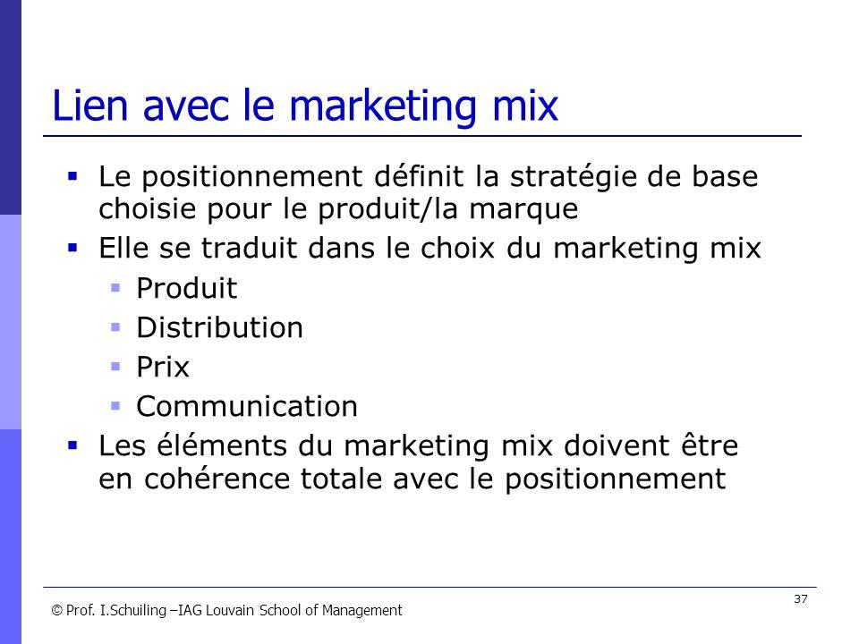 © © Prof. I.Schuiling –IAG Louvain School of Management 37 Lien avec le marketing mix Le positionnement définit la stratégie de base choisie pour le p
