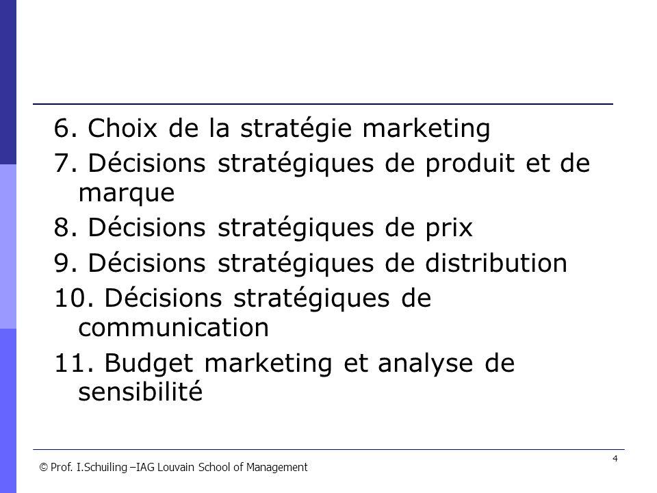 © © Prof. I.Schuiling –IAG Louvain School of Management 4 6. Choix de la stratégie marketing 7. Décisions stratégiques de produit et de marque 8. Déci