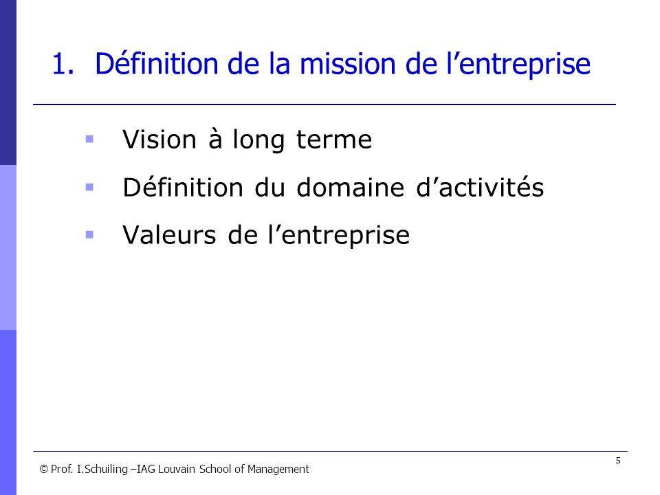 © © Prof. I.Schuiling –IAG Louvain School of Management 5 1.Définition de la mission de lentreprise Vision à long terme Définition du domaine dactivit