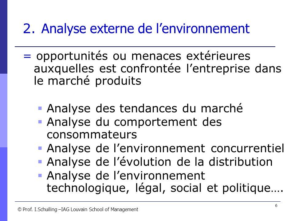© © Prof. I.Schuiling –IAG Louvain School of Management 6 2. Analyse externe de lenvironnement = opportunités ou menaces extérieures auxquelles est co