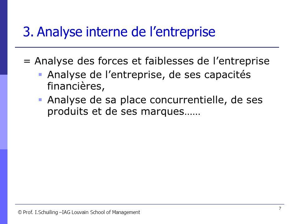 © © Prof. I.Schuiling –IAG Louvain School of Management 7 3. Analyse interne de lentreprise = Analyse des forces et faiblesses de lentreprise Analyse