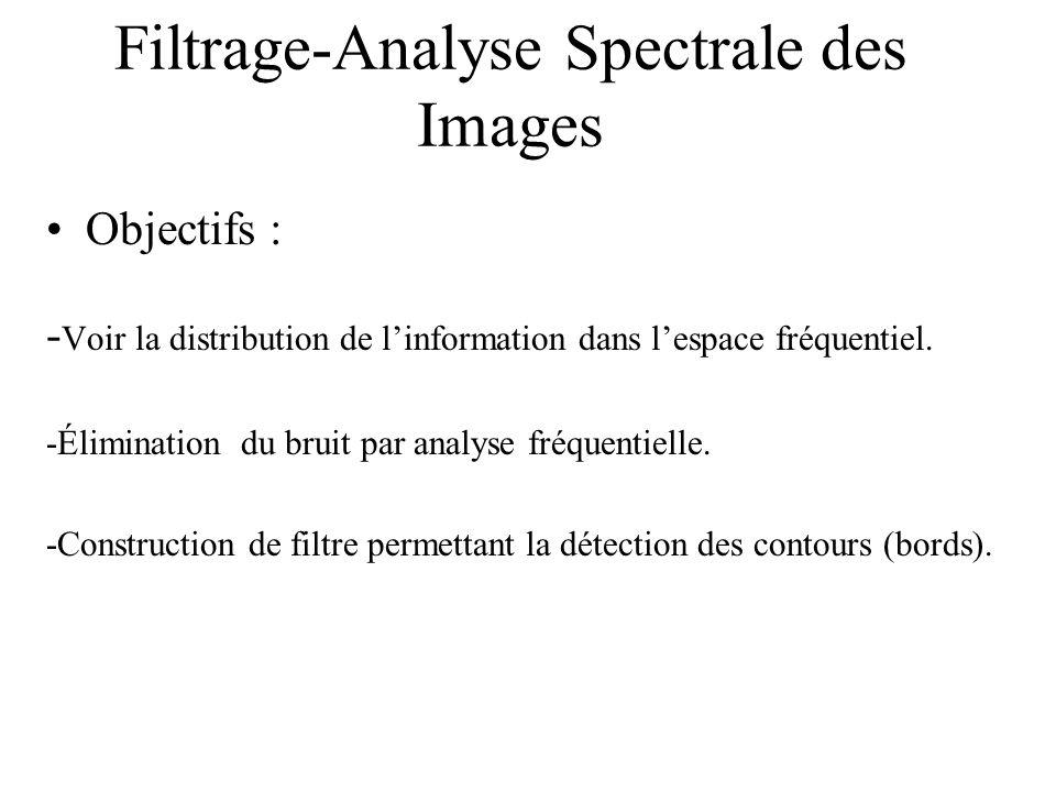 Filtrage-Analyse Spectrale des Images Objectifs : - Voir la distribution de linformation dans lespace fréquentiel. -Élimination du bruit par analyse f