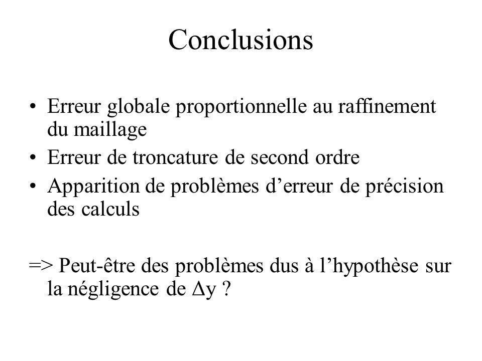 Conclusions Erreur globale proportionnelle au raffinement du maillage Erreur de troncature de second ordre Apparition de problèmes derreur de précision des calculs => Peut-être des problèmes dus à lhypothèse sur la négligence de Δy