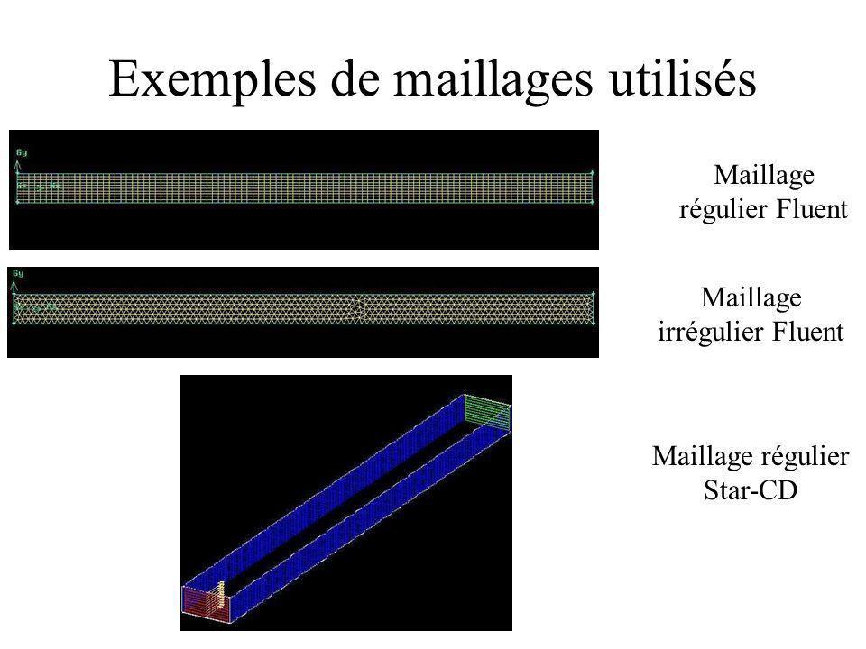 Exemples de maillages utilisés Maillage régulier Fluent Maillage irrégulier Fluent Maillage régulier Star-CD
