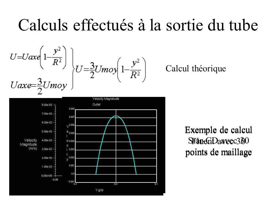 Calculs effectués à la sortie du tube Calcul théorique Exemple de calcul Fluent avec 30 points de maillage Exemple de calcul Star-CD avec 30 points de maillage