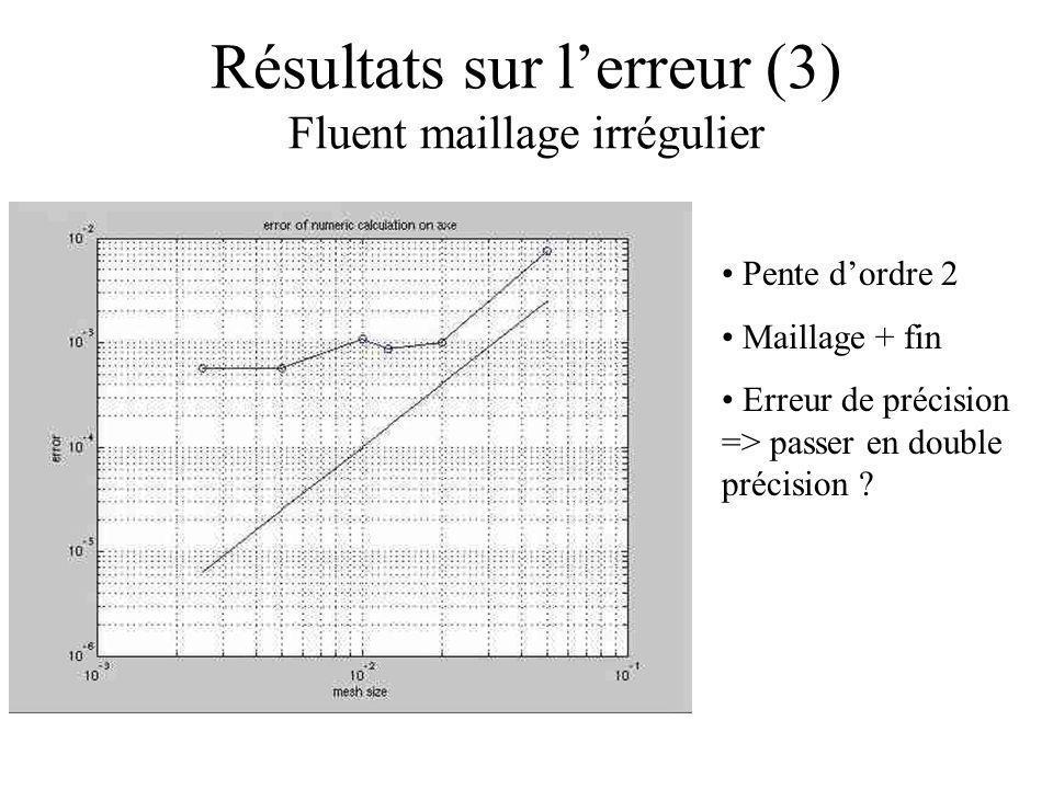 Résultats sur lerreur (3) Fluent maillage irrégulier Pente dordre 2 Maillage + fin Erreur de précision => passer en double précision