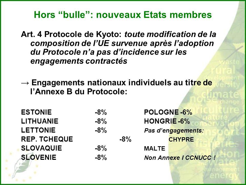 Hors bulle: nouveaux Etats membres Art.
