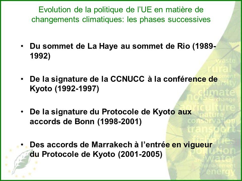 Evolution de la politique de lUE en matière de changements climatiques: les phases successives Du sommet de La Haye au sommet de Rio (1989- 1992) De la signature de la CCNUCC à la conférence de Kyoto (1992-1997) De la signature du Protocole de Kyoto aux accords de Bonn (1998-2001) Des accords de Marrakech à lentrée en vigueur du Protocole de Kyoto (2001-2005)