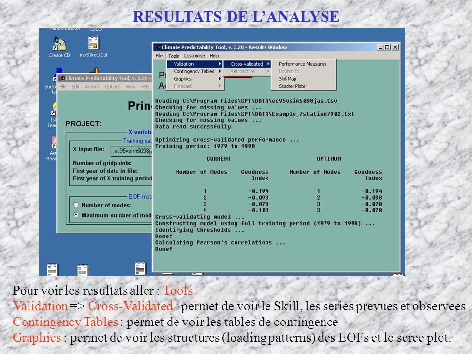 RESULTATS DE LANALYSE Pour voir les resultats aller : Tools Validation => Cross-Validated : permet de voir le Skill, les series prevues et observees C