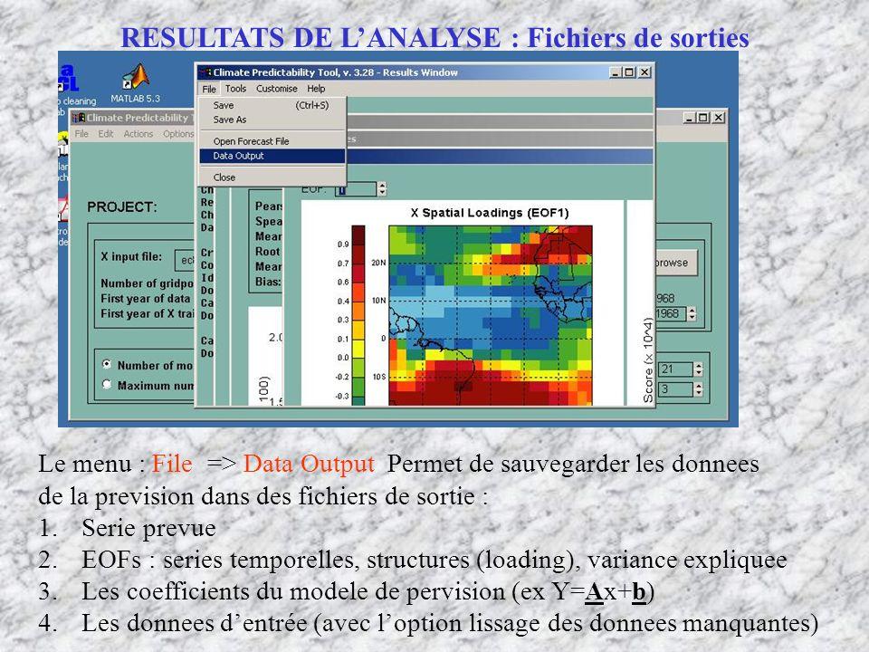 RESULTATS DE LANALYSE : Fichiers de sorties Le menu : File => Data Output Permet de sauvegarder les donnees de la prevision dans des fichiers de sorti