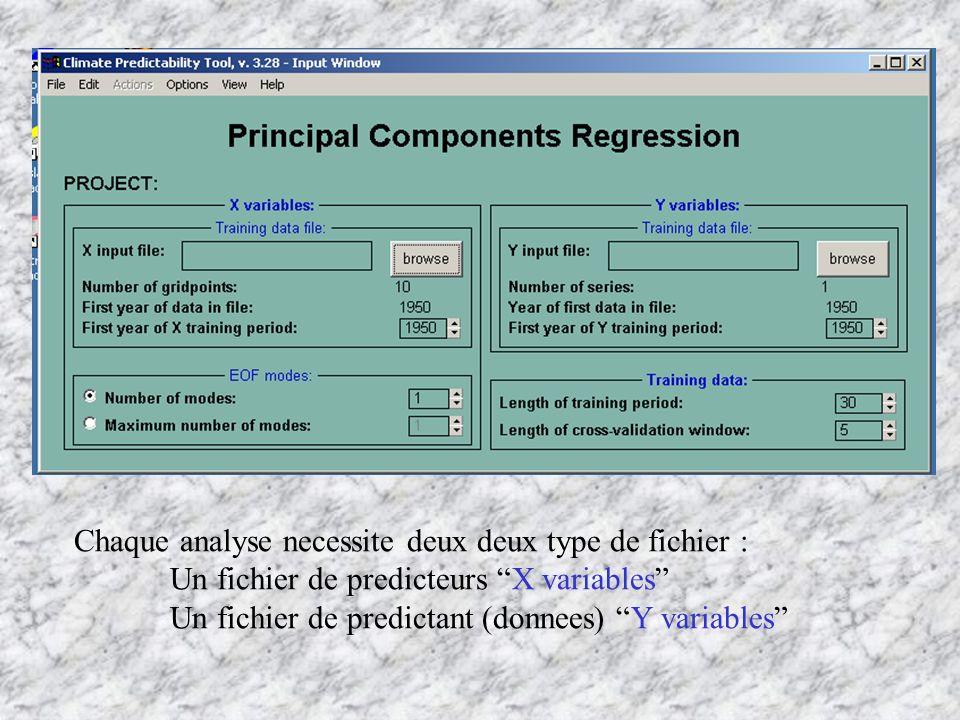 Chaque analyse necessite deux deux type de fichier : Un fichier de predicteurs X variables Un fichier de predictant (donnees) Y variables