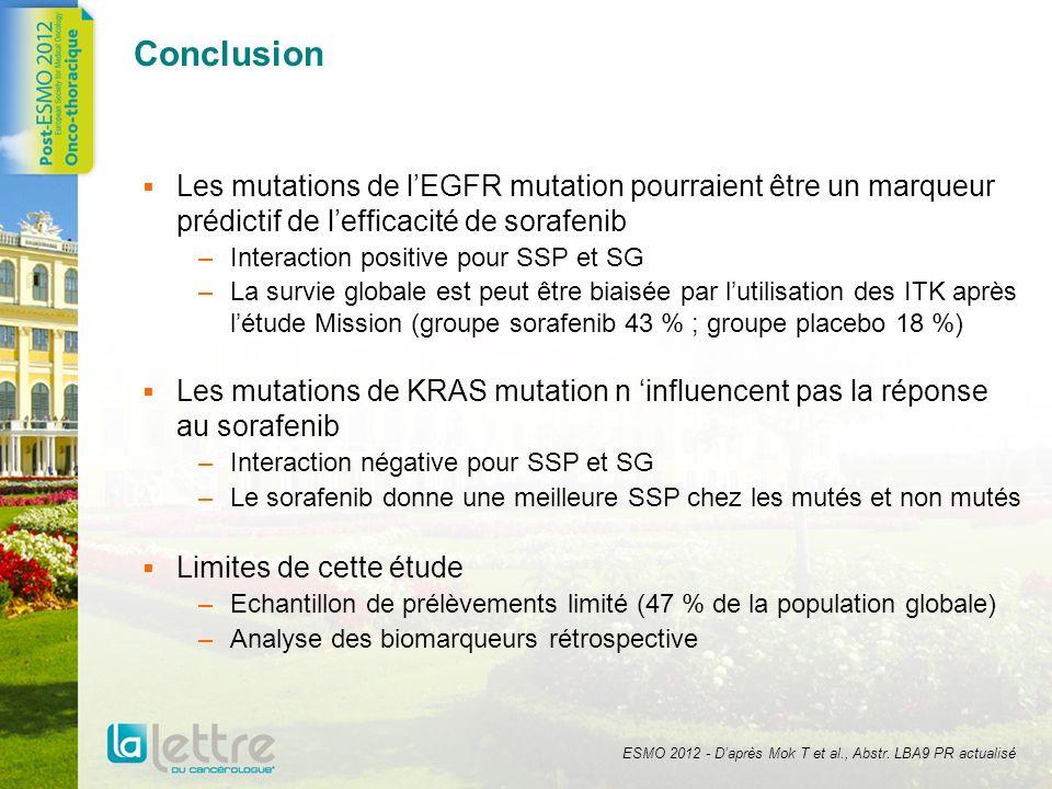 Conclusion Les mutations de lEGFR mutation pourraient être un marqueur prédictif de lefficacité de sorafenib –Interaction positive pour SSP et SG –La