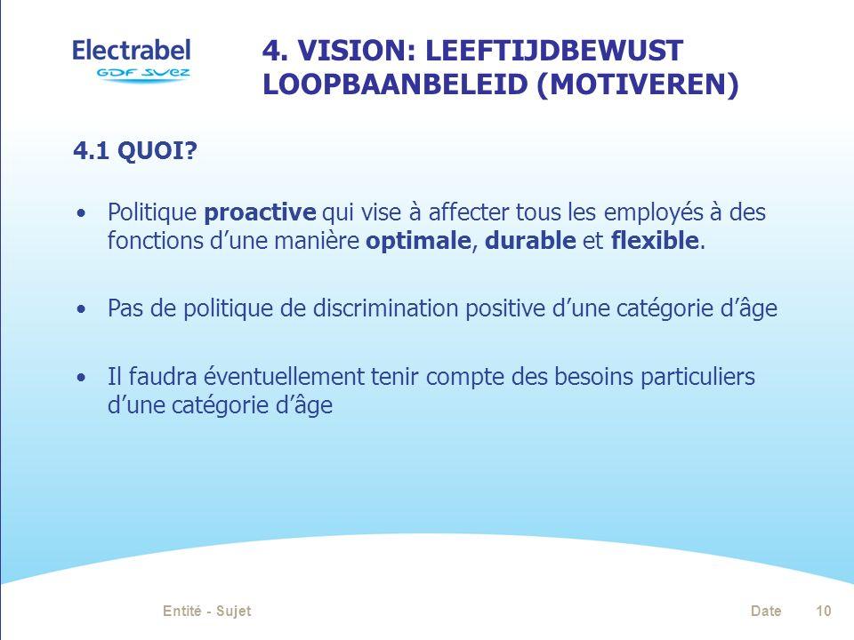4. VISION: LEEFTIJDBEWUST LOOPBAANBELEID (MOTIVEREN) DateEntité - Sujet10 Politique proactive qui vise à affecter tous les employés à des fonctions du