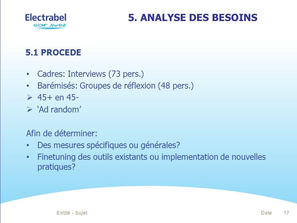 5. ANALYSE DES BESOINS DateEntité - Sujet17 Cadres: Interviews (73 pers.) Barémisés: Groupes de réflexion (48 pers.) 45+ en 45- Ad random Afin de déte