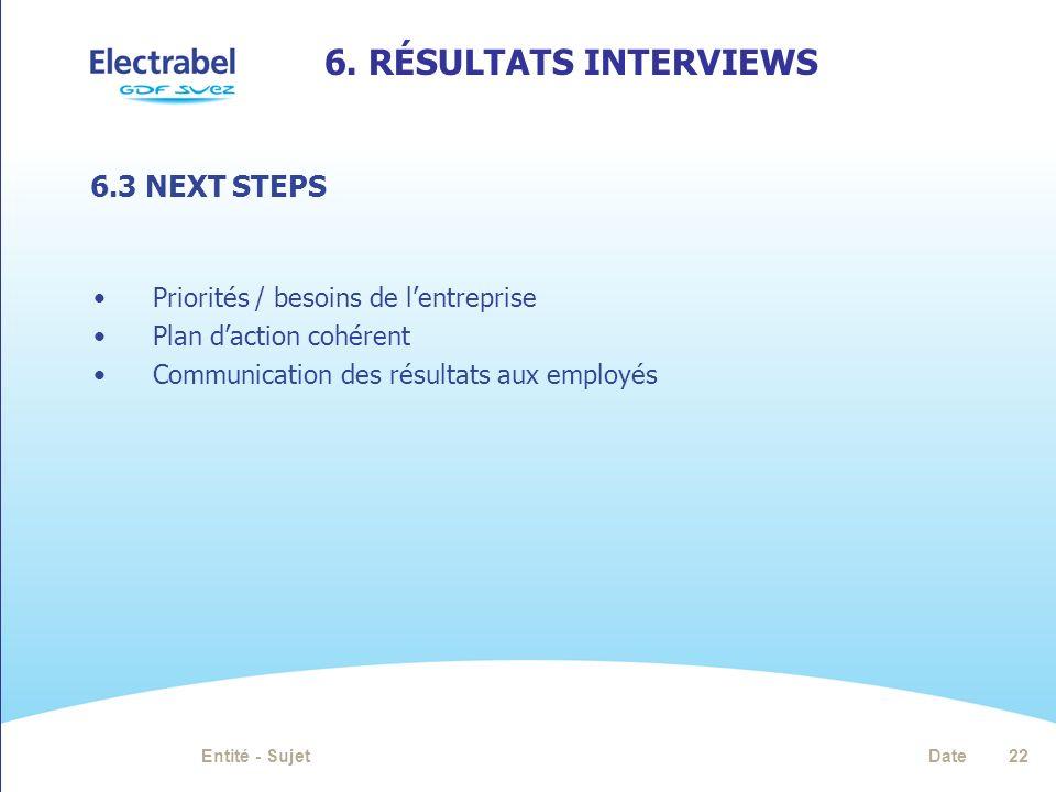 6. RÉSULTATS INTERVIEWS DateEntité - Sujet22 Priorités / besoins de lentreprise Plan daction cohérent Communication des résultats aux employés 6.3 NEX
