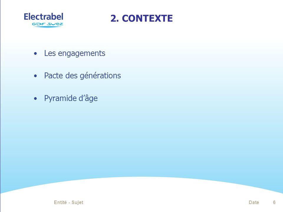 2. CONTEXTE Les engagements Pacte des générations Pyramide dâge Entité - SujetDate6