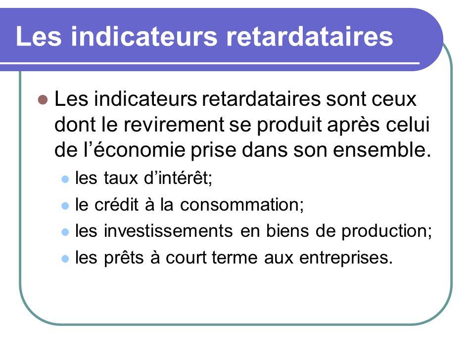 Les indicateurs retardataires Les indicateurs retardataires sont ceux dont le revirement se produit après celui de léconomie prise dans son ensemble.