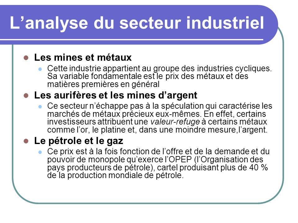 Lanalyse du secteur industriel Les mines et métaux Cette industrie appartient au groupe des industries cycliques. Sa variable fondamentale est le prix