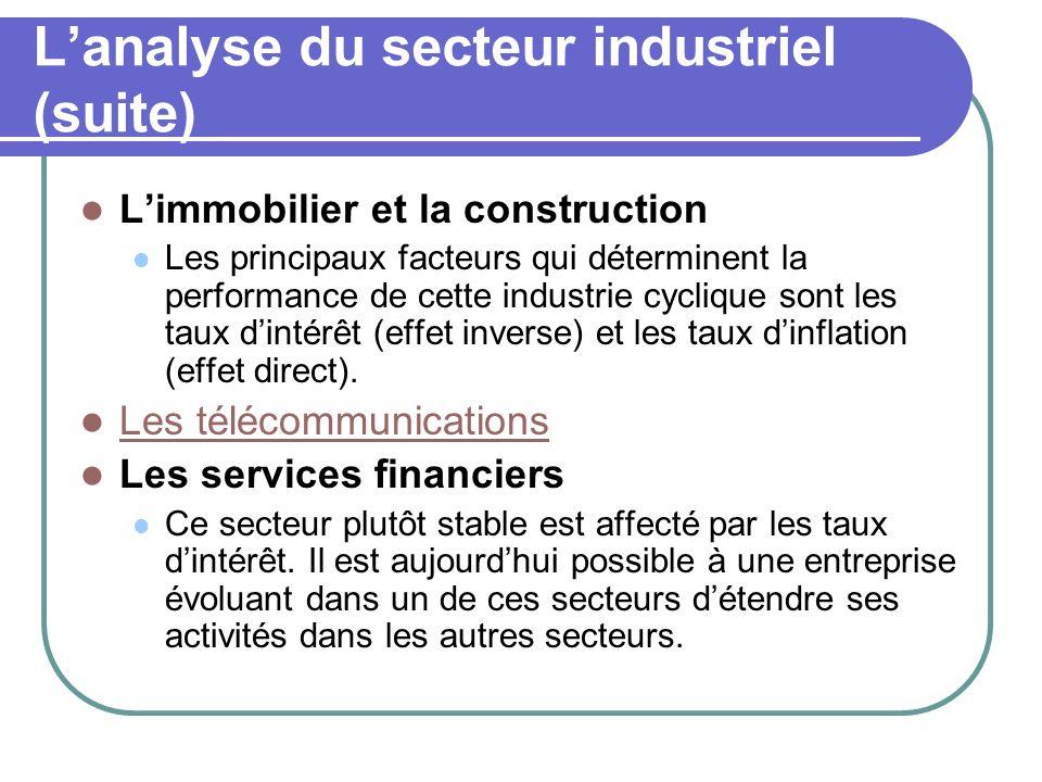 Lanalyse du secteur industriel (suite) Limmobilier et la construction Les principaux facteurs qui déterminent la performance de cette industrie cycliq