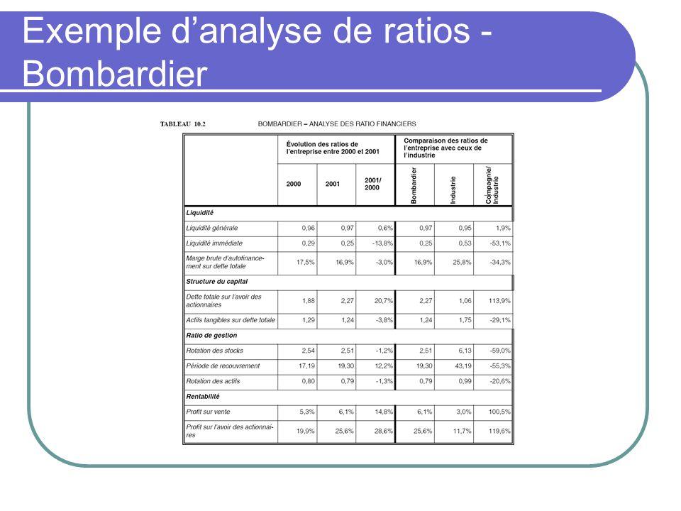 Exemple danalyse de ratios - Bombardier