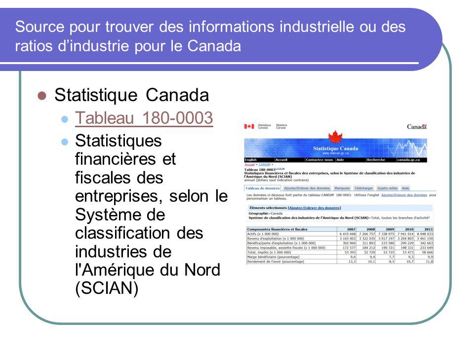 Source pour trouver des informations industrielle ou des ratios dindustrie pour le Canada Statistique Canada Tableau 180-0003 Statistiques financières