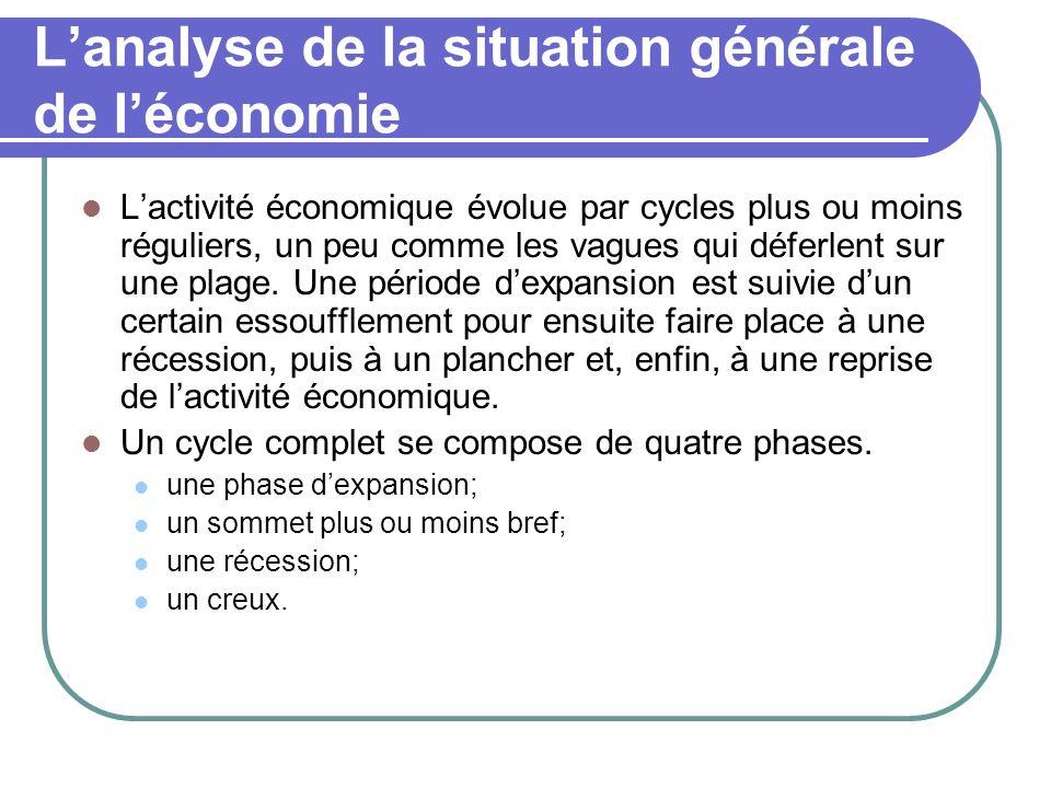 Lanalyse de la situation générale de léconomie Lactivité économique évolue par cycles plus ou moins réguliers, un peu comme les vagues qui déferlent s