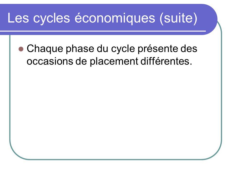 Les cycles économiques (suite) Chaque phase du cycle présente des occasions de placement différentes.