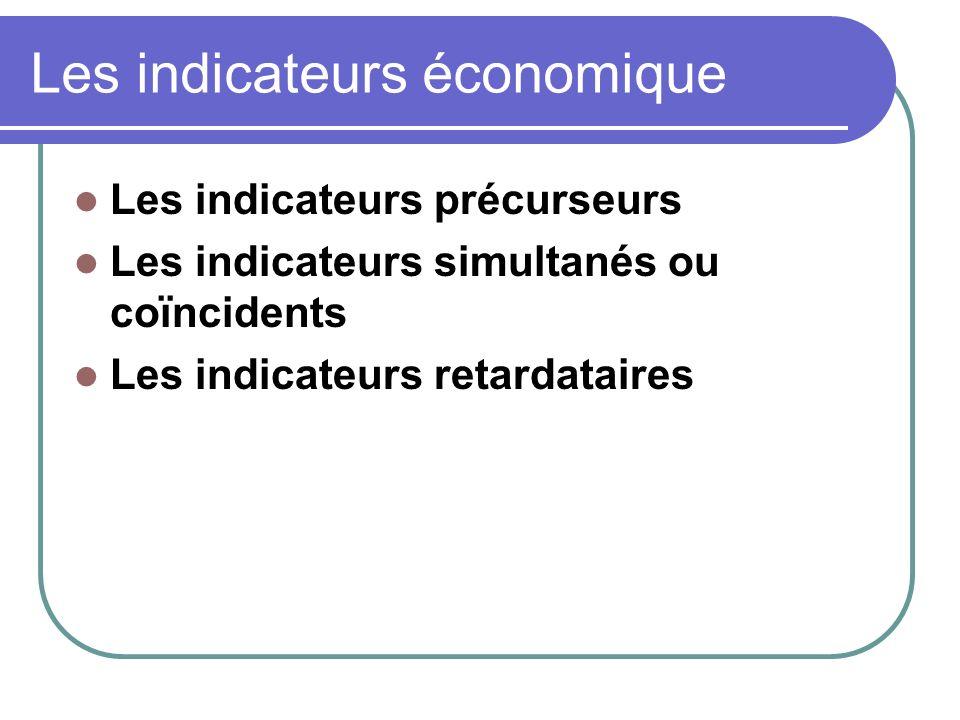 Les indicateurs économique Les indicateurs précurseurs Les indicateurs simultanés ou coïncidents Les indicateurs retardataires