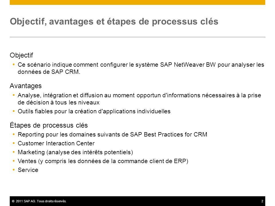 ©2011 SAP AG. Tous droits réservés.2 Objectif, avantages et étapes de processus clés Objectif Ce scénario indique comment configurer le système SAP Ne
