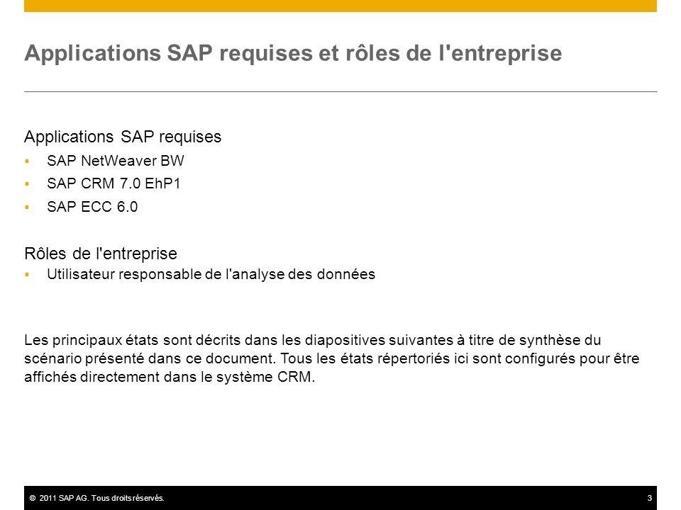 ©2011 SAP AG. Tous droits réservés.3 Applications SAP requises et rôles de l'entreprise Applications SAP requises SAP NetWeaver BW SAP CRM 7.0 EhP1 SA
