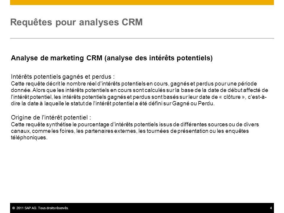©2011 SAP AG. Tous droits réservés.4 Requêtes pour analyses CRM Analyse de marketing CRM (analyse des intérêts potentiels) Intérêts potentiels gagnés