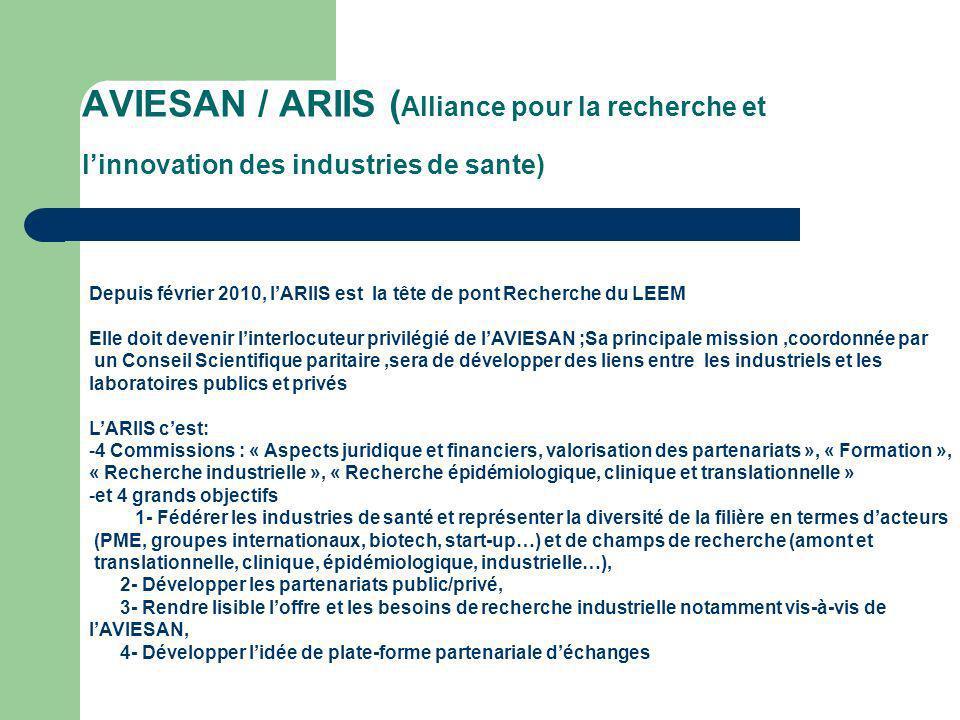 AVIESAN / ARIIS ( Alliance pour la recherche et linnovation des industries de sante) Depuis février 2010, lARIIS est la tête de pont Recherche du LEEM