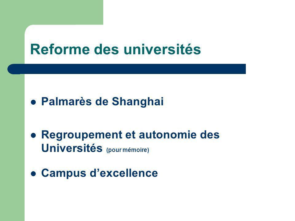 Reforme des universités Palmarès de Shanghai Regroupement et autonomie des Universités (pour mémoire) Campus dexcellence