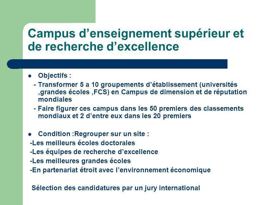 Campus denseignement supérieur et de recherche dexcellence Objectifs : - Transformer 5 a 10 groupements détablissement (universités,grandes écoles,FCS
