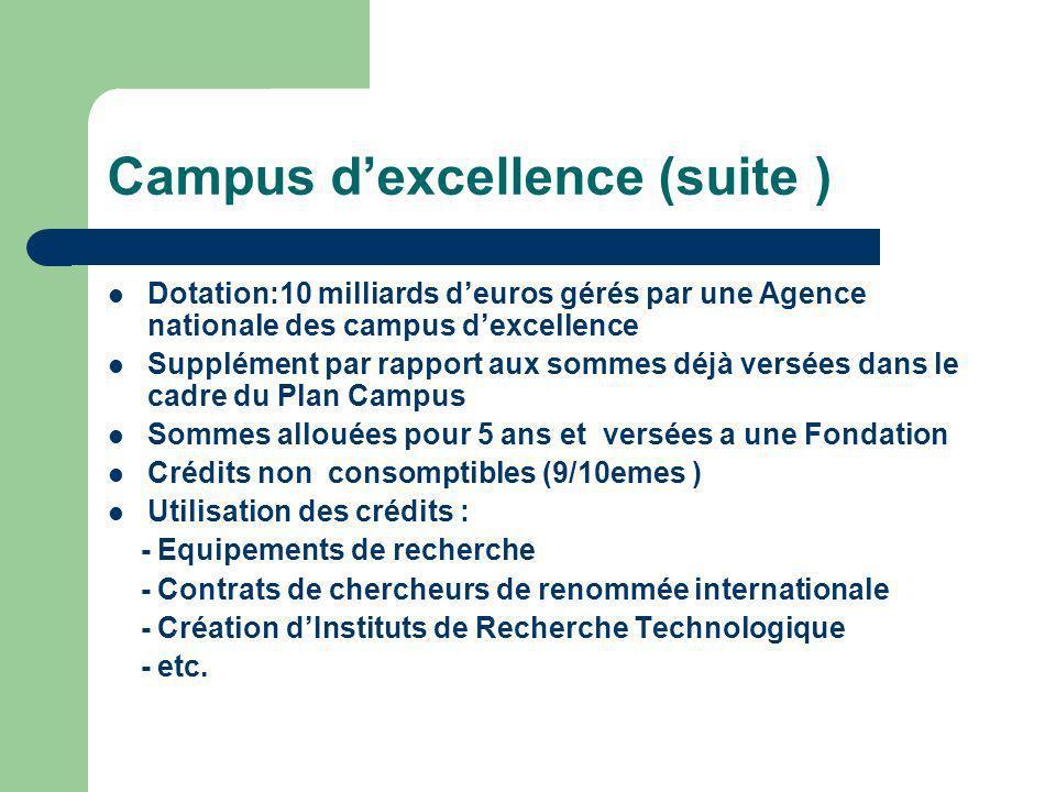 Campus dexcellence (suite ) Dotation:10 milliards deuros gérés par une Agence nationale des campus dexcellence Supplément par rapport aux sommes déjà
