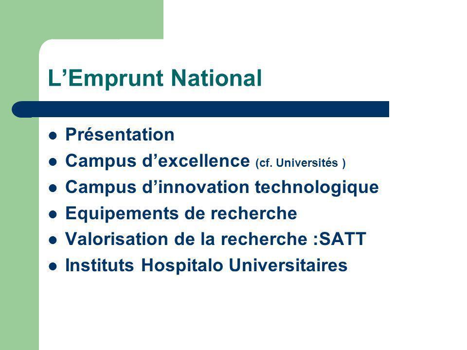 LEmprunt National Présentation Campus dexcellence (cf. Universités ) Campus dinnovation technologique Equipements de recherche Valorisation de la rech