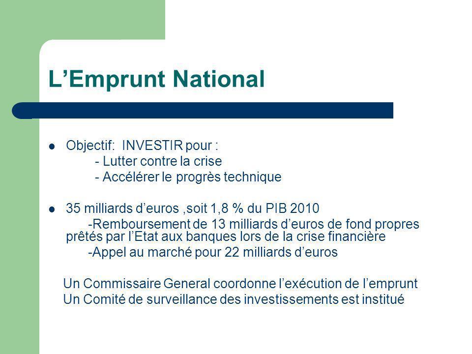 LEmprunt National Objectif: INVESTIR pour : - Lutter contre la crise - Accélérer le progrès technique 35 milliards deuros,soit 1,8 % du PIB 2010 -Remb