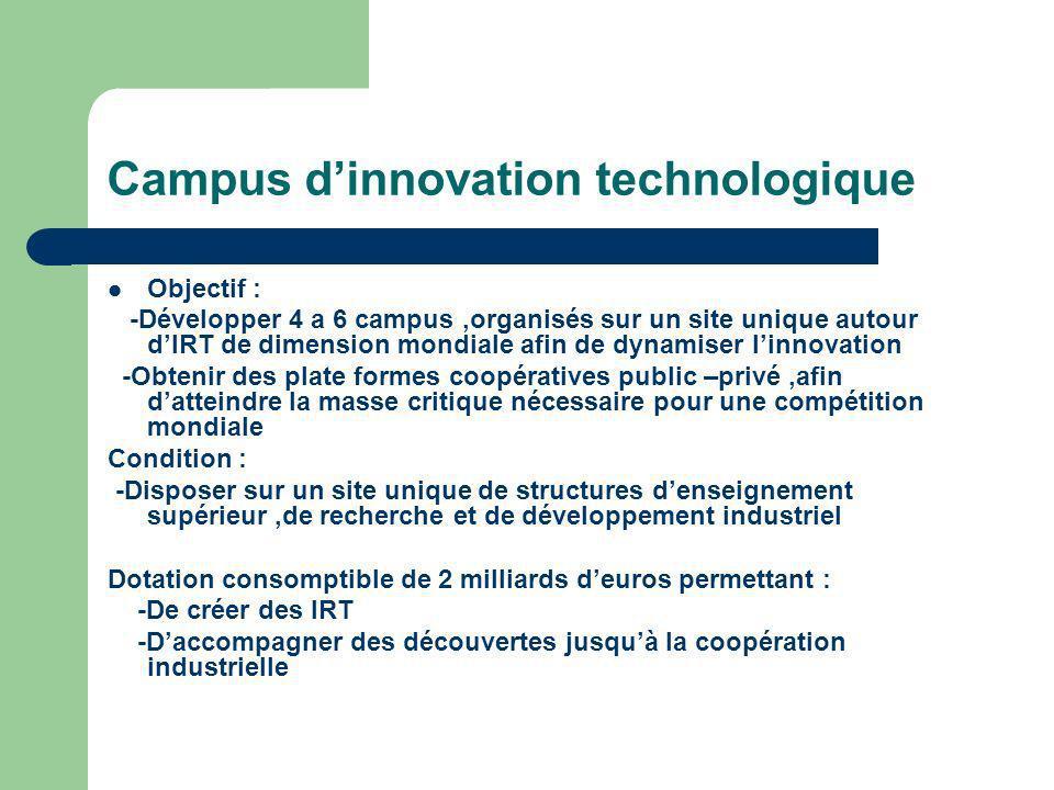 Campus dinnovation technologique Objectif : -Développer 4 a 6 campus,organisés sur un site unique autour dIRT de dimension mondiale afin de dynamiser