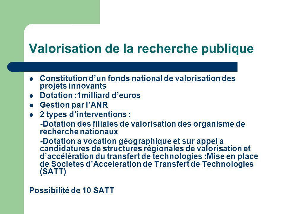 Valorisation de la recherche publique Constitution dun fonds national de valorisation des projets innovants Dotation :1milliard deuros Gestion par lAN