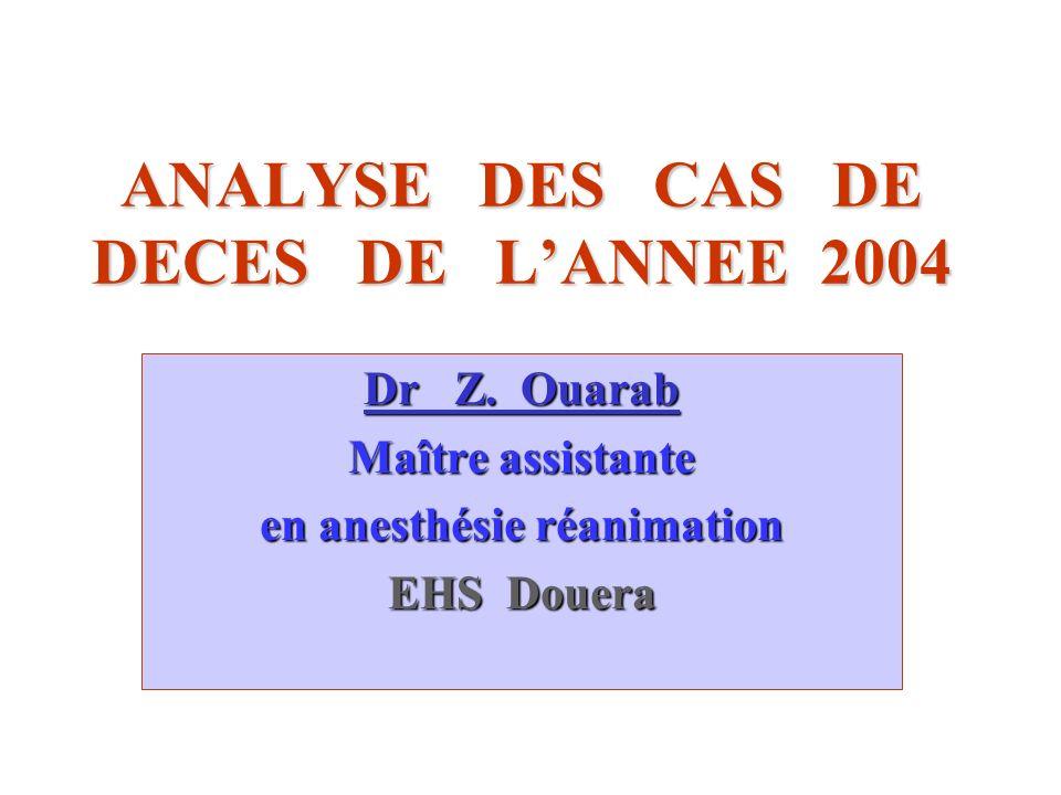 ANALYSE DES CAS DE DECES DE LANNEE 2004 Dr Z. Ouarab Maître assistante en anesthésie réanimation EHS Douera