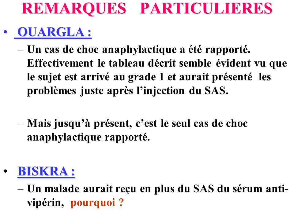REMARQUES PARTICULIERES OUARGLA : OUARGLA : –Un cas de choc anaphylactique a été rapporté. Effectivement le tableau décrit semble évident vu que le su