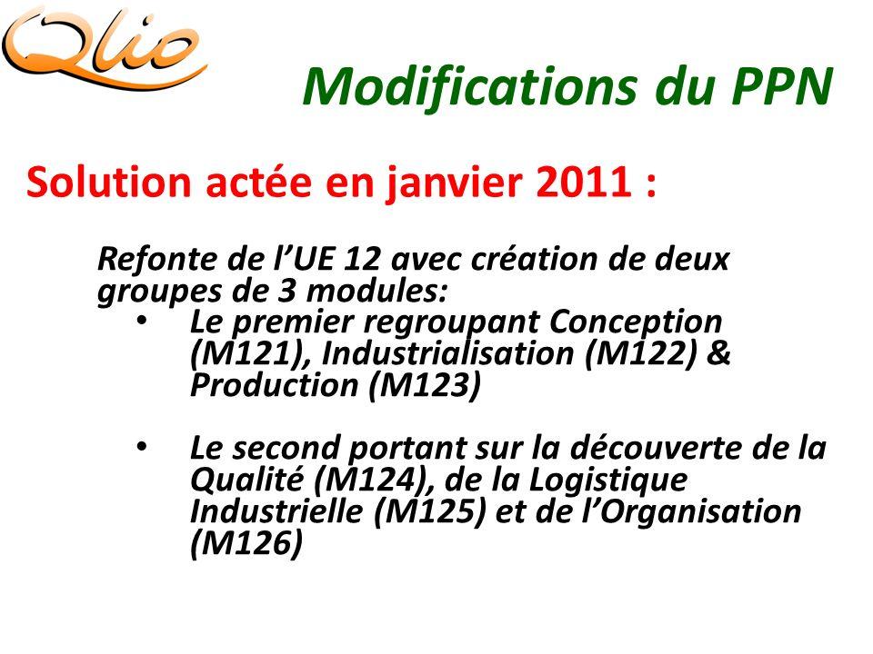 Modifications du PPN Solution actée en janvier 2011 : Refonte de lUE 12 avec création de deux groupes de 3 modules: Le premier regroupant Conception (M121), Industrialisation (M122) & Production (M123) Le second portant sur la découverte de la Qualité (M124), de la Logistique Industrielle (M125) et de lOrganisation (M126)