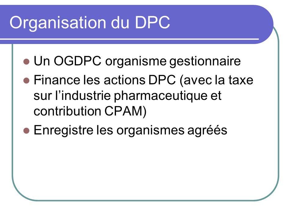 Organisation du DPC Un OGDPC organisme gestionnaire Finance les actions DPC (avec la taxe sur lindustrie pharmaceutique et contribution CPAM) Enregistre les organismes agréés