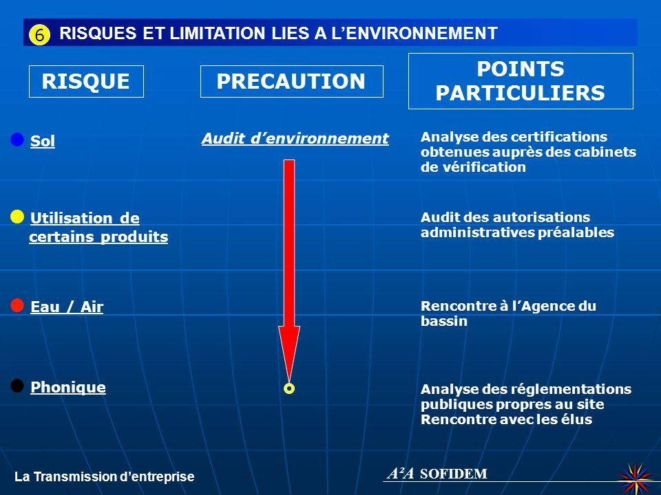 RISQUE RISQUES ET LIMITATION SUR LES MODALITES CONTRACTUELLES DACQUISITION Garantie du Passif non couverte ou insuffisante PRECAUTION POINTS PARTICULI