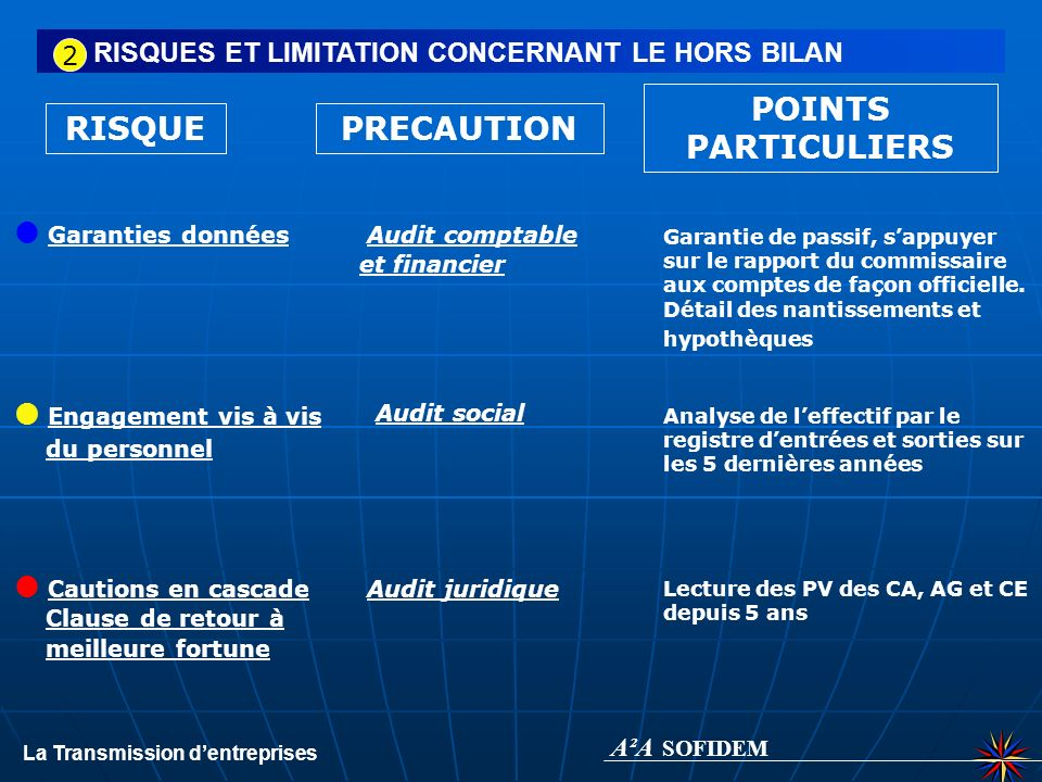 RISQUE RISQUES ET LIMITATION LIES AU FONDS DE COMMERCE Suppression publicité RD avant cession PRECAUTION POINTS PARTICULIERS Analyse des postes compta